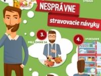 Poznate 5 najviac nezdravych navykov v stravovani?